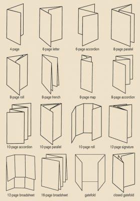 Cara melipat brosur